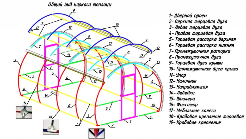 Теплица тюльпан инструкция по сборке